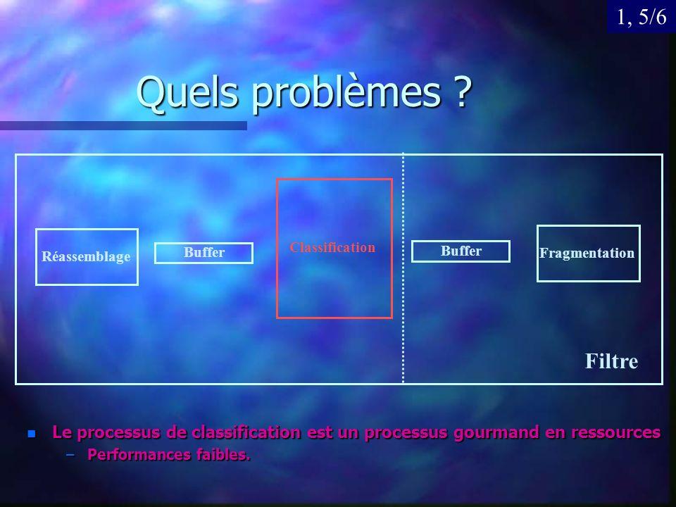 Quels problèmes ? RéassemblageFragmentation Classification Buffer Filtre n Le processus de classification est un processus gourmand en ressources –Per