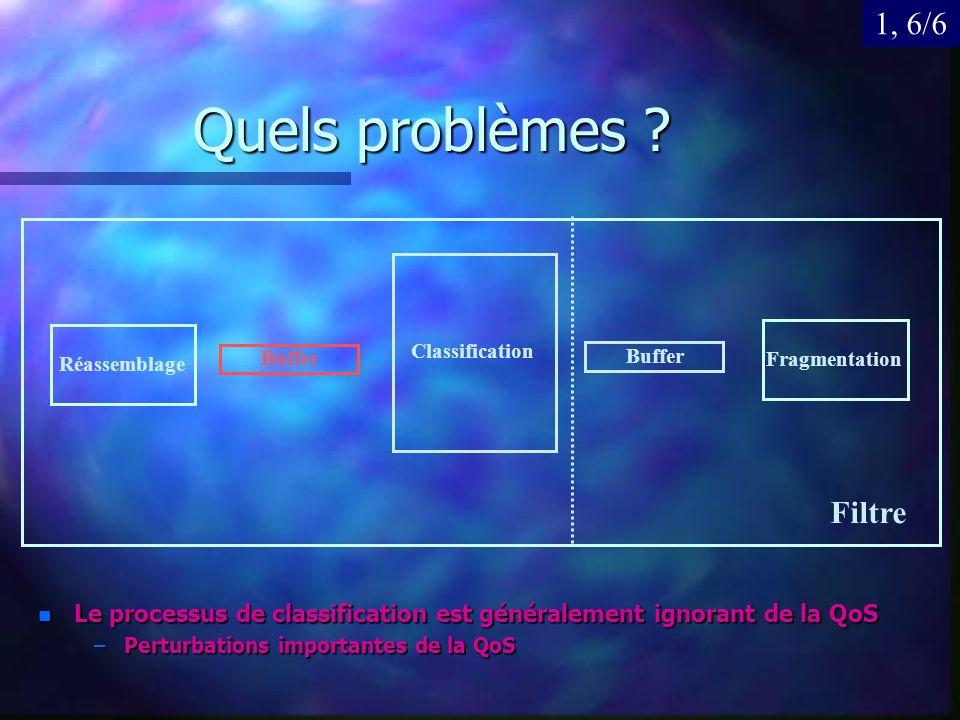 Algorithme linéaire n CT : O(n.d), CS : O(n. d), insertion O(1).