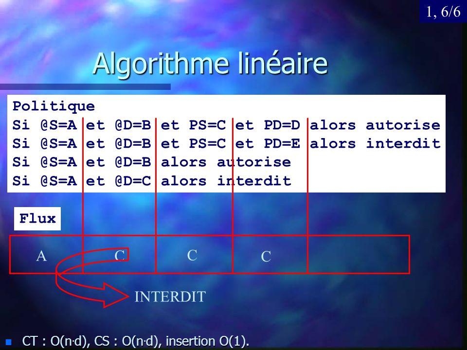 Distribution du processus de classification n Distribution interne à un équipement.