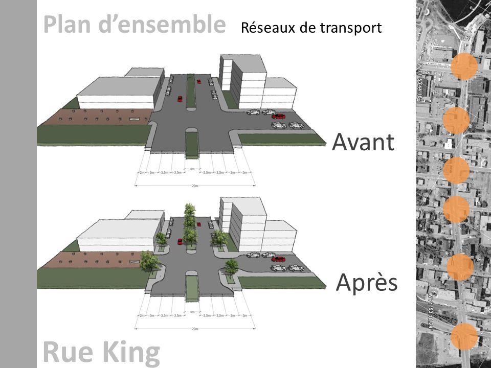 Rue King Avant Après Plan densemble Réseaux de transport