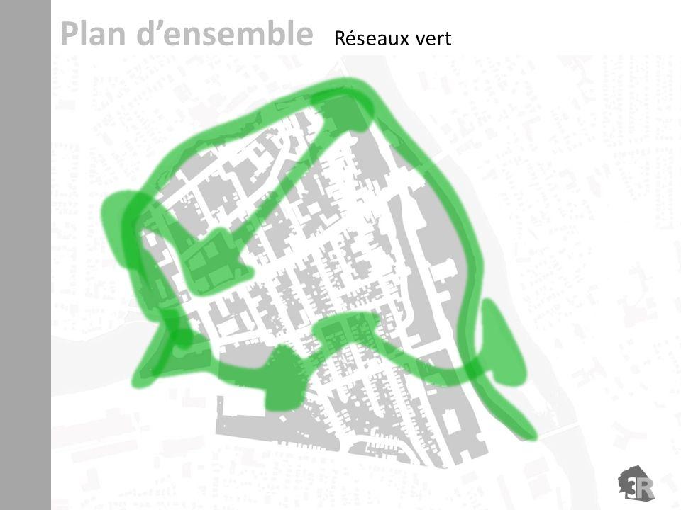 Plan densemble Réseaux vert