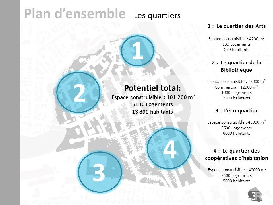 Plan densemble Les quartiers 1 : Le quartier des Arts Espace construisible : 4200 m 2 130 Logements 279 habitants 1 2 4 3 2 : Le quartier de la Biblio