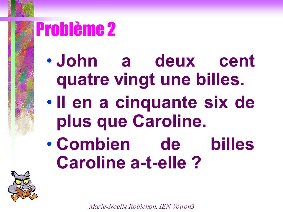Problème 2 John a deux cent quatre vingt une billes. Il en a cinquante six de plus que Caroline. Combien de billes Caroline a-t-elle ? Marie-Noelle Ro