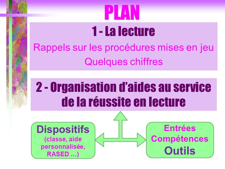 1 - La lecture Rappels sur les procédures mises en jeu Quelques chiffres PLAN 2 - Organisation daides au service de la réussite en lecture Dispositifs