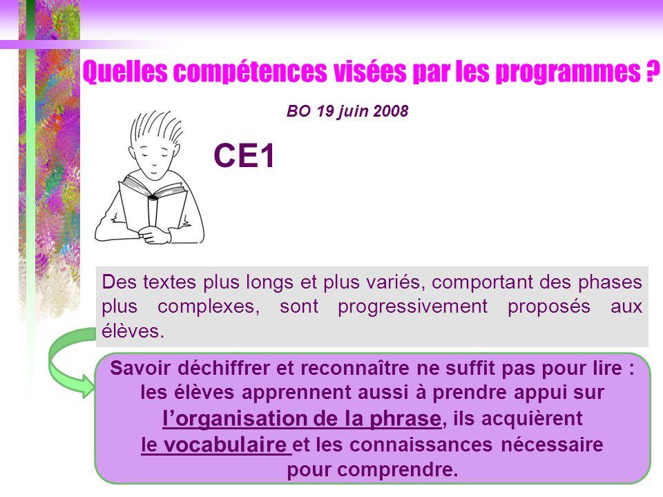 Quelles compétences visées par les programmes ? Des textes plus longs et plus variés, comportant des phases plus complexes, sont progressivement propo