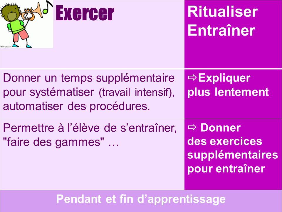 Exercer Ritualiser Entraîner Donner un temps supplémentaire pour systématiser (travail intensif), automatiser des procédures. Expliquer plus lentement