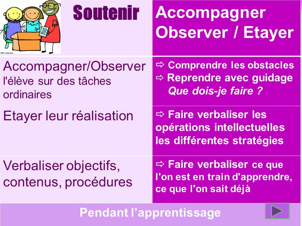 Soutenir Accompagner Observer / Etayer Accompagner/Observer l'élève sur des tâches ordinaires Comprendre les obstacles Reprendre avec guidage Que dois