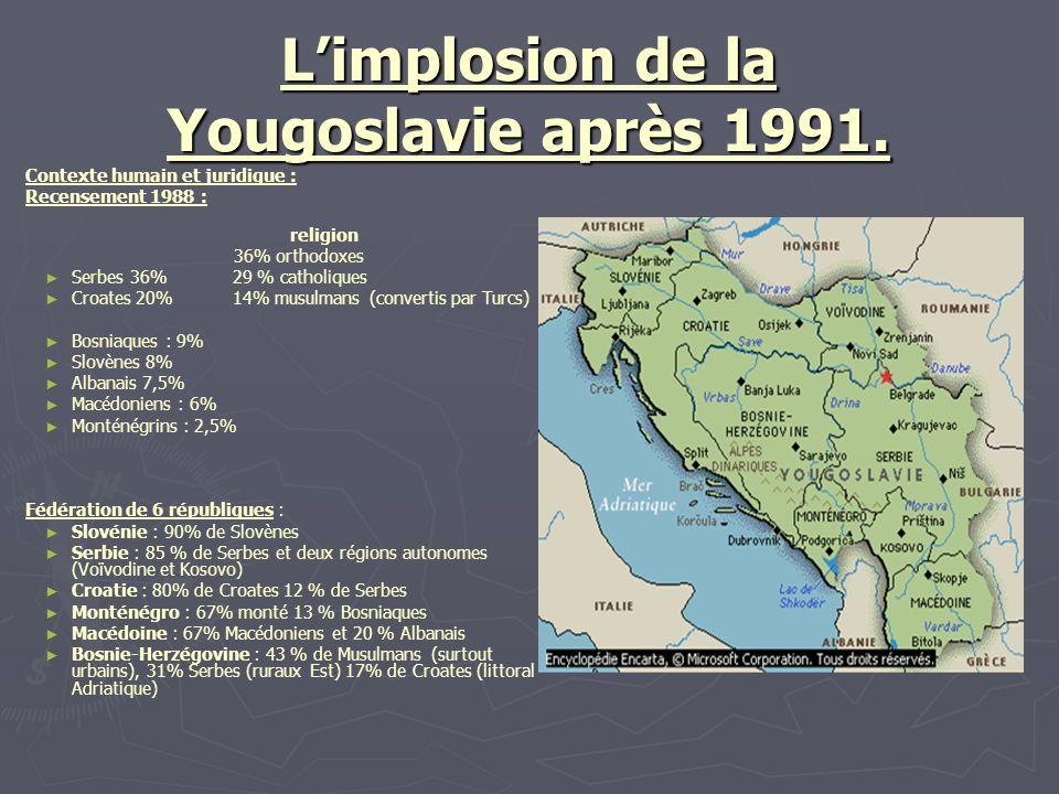 Limplosion de la Yougoslavie après 1991. Contexte humain et juridique : Recensement 1988 : religion 36% orthodoxes Serbes 36% 29 % catholiques Croates