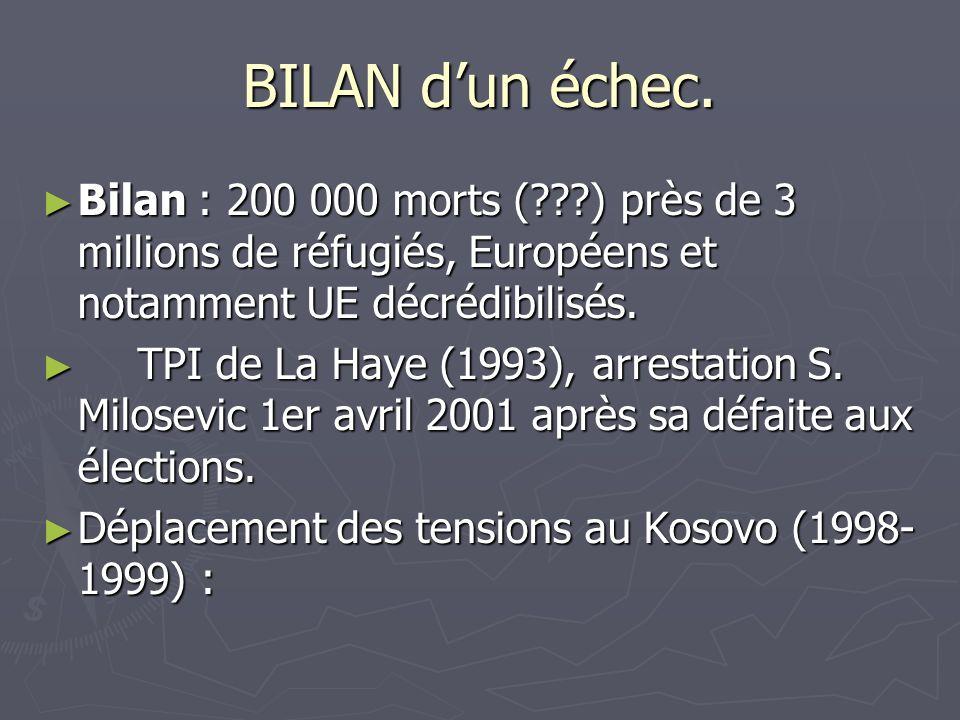 BILAN dun échec. Bilan : 200 000 morts (???) près de 3 millions de réfugiés, Européens et notamment UE décrédibilisés. Bilan : 200 000 morts (???) prè