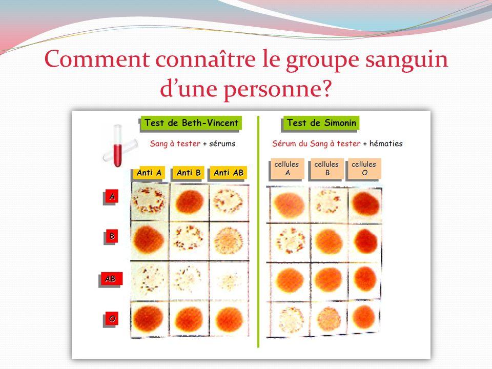 Comment connaître le groupe sanguin dune personne?