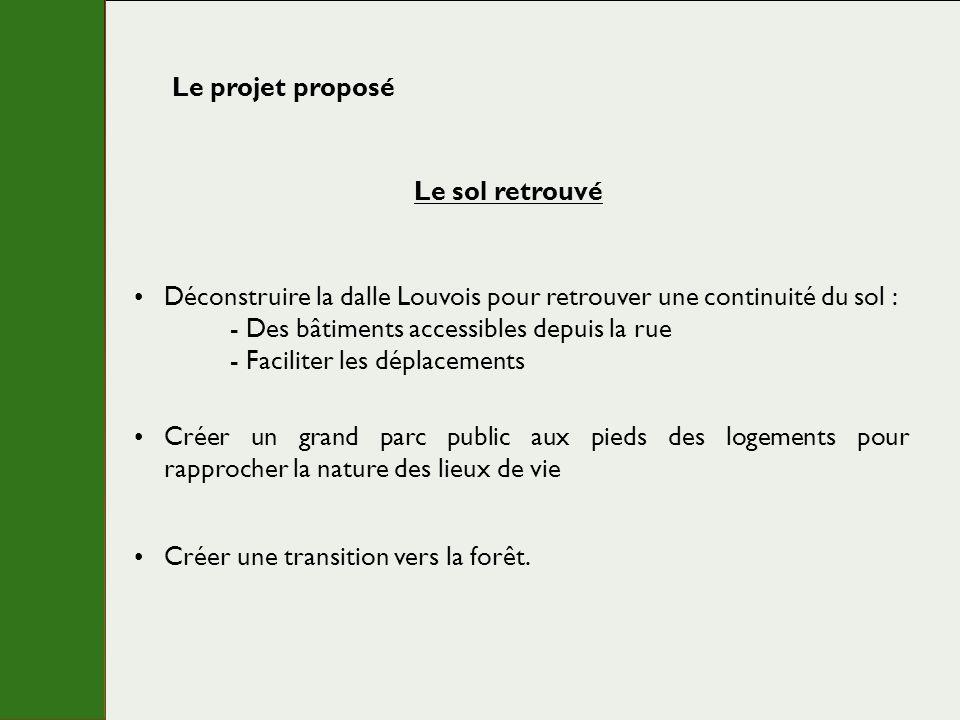 Le projet proposé Déconstruire la dalle Louvois pour retrouver une continuité du sol : - Des bâtiments accessibles depuis la rue - Faciliter les dépla