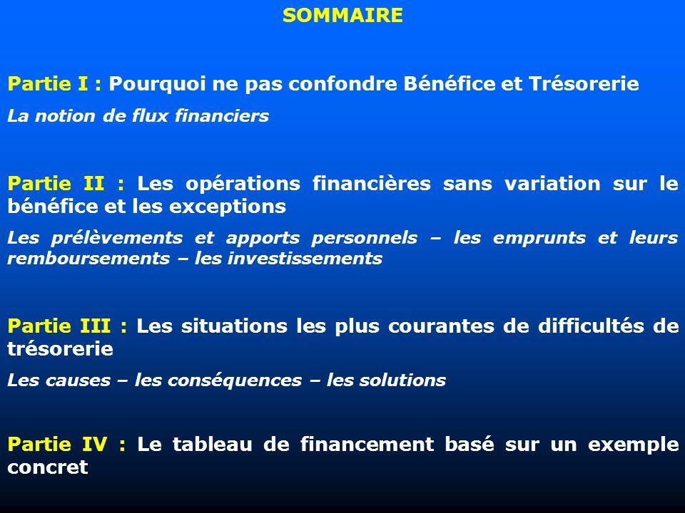 SOMMAIRE Partie I : Pourquoi ne pas confondre Bénéfice et Trésorerie La notion de flux financiers Partie II : Les opérations financières sans variatio
