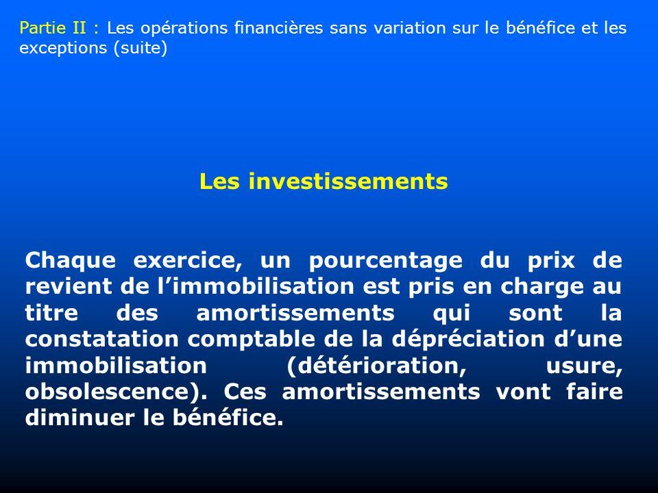 Les investissements Chaque exercice, un pourcentage du prix de revient de limmobilisation est pris en charge au titre des amortissements qui sont la constatation comptable de la dépréciation dune immobilisation (détérioration, usure, obsolescence).