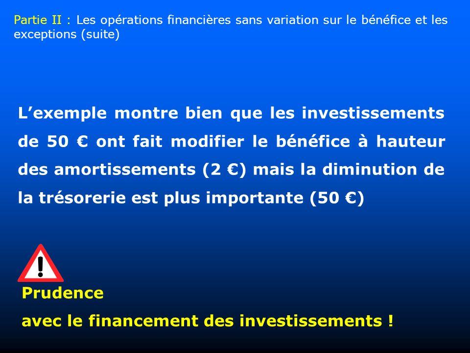 Lexemple montre bien que les investissements de 50 ont fait modifier le bénéfice à hauteur des amortissements (2 ) mais la diminution de la trésorerie est plus importante (50 ) Prudence avec le financement des investissements .