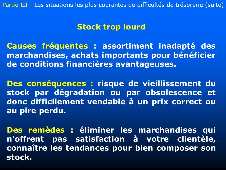 Stock trop lourd Causes fréquentes : assortiment inadapté des marchandises, achats importants pour bénéficier de conditions financières avantageuses.