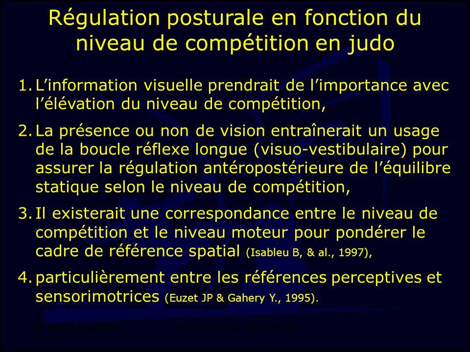 J-F. Stein, LMAP, DSS, INSEP 16 Régulation posturale en fonction du niveau de compétition en judo 1.Linformation visuelle prendrait de limportance ave