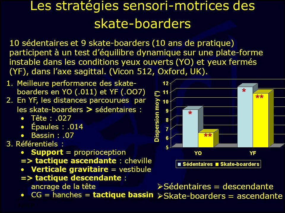 J-F. Stein, LMAP, DSS, INSEP 18 Les stratégies sensori-motrices des skate-boarders 10 sédentaires et 9 skate-boarders (10 ans de pratique) participent