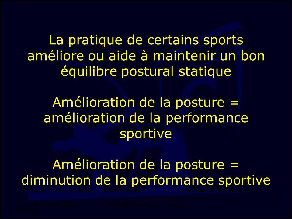 J-F. Stein, LMAP, DSS, INSEP 2 La pratique de certains sports améliore ou aide à maintenir un bon équilibre postural statique Amélioration de la postu