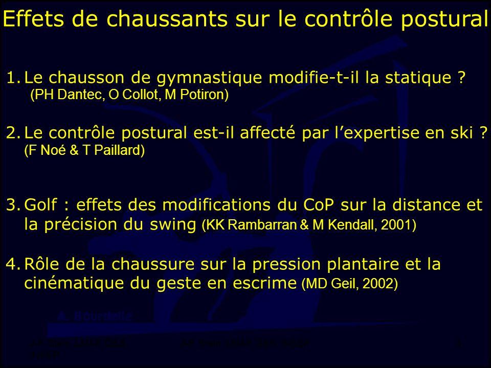 J-F. Stein, LMAP, DSS, INSEP 3 Effets de chaussants sur le contrôle postural 1.Le chausson de gymnastique modifie-t-il la statique ? (PH Dantec, O Col
