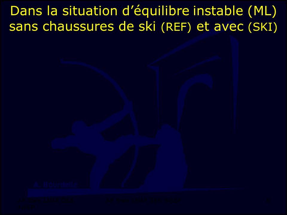 J-F. Stein, LMAP, DSS, INSEP 9 Dans la situation déquilibre instable (ML) sans chaussures de ski (REF) et avec (SKI)
