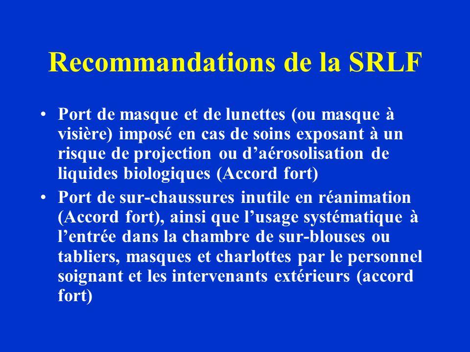 Recommandations de la SRLF Port de masque et de lunettes (ou masque à visière) imposé en cas de soins exposant à un risque de projection ou daérosolis