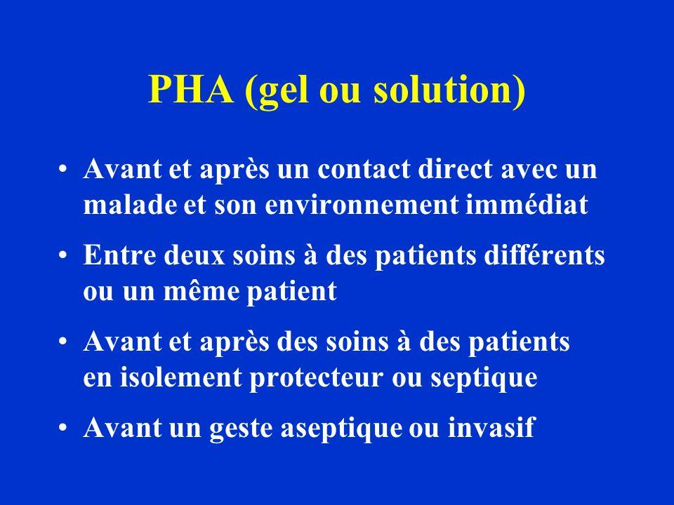 PHA (gel ou solution) Avant et après un contact direct avec un malade et son environnement immédiat Entre deux soins à des patients différents ou un m