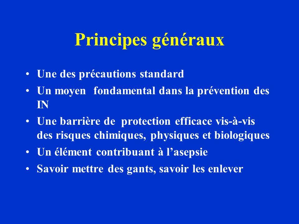 Principes généraux Une des précautions standard Un moyen fondamental dans la prévention des IN Une barrière de protection efficace vis-à-vis des risqu
