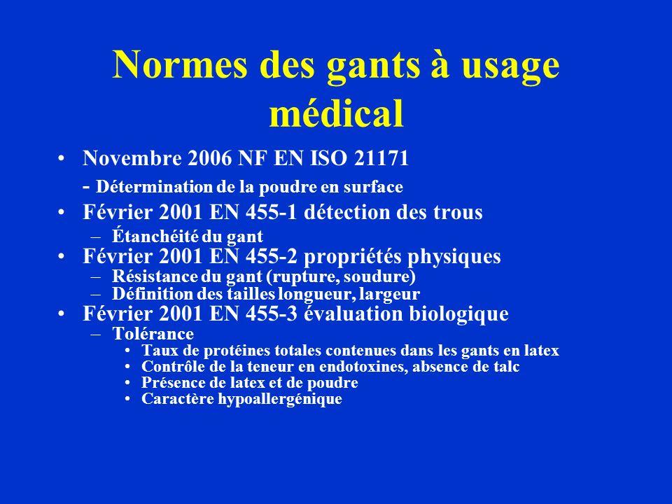 Normes des gants à usage médical Novembre 2006 NF EN ISO 21171 - Détermination de la poudre en surface Février 2001 EN 455-1 détection des trous –Étan
