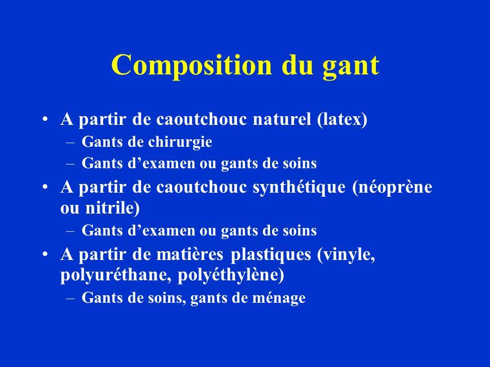 Composition du gant A partir de caoutchouc naturel (latex) –Gants de chirurgie –Gants dexamen ou gants de soins A partir de caoutchouc synthétique (né