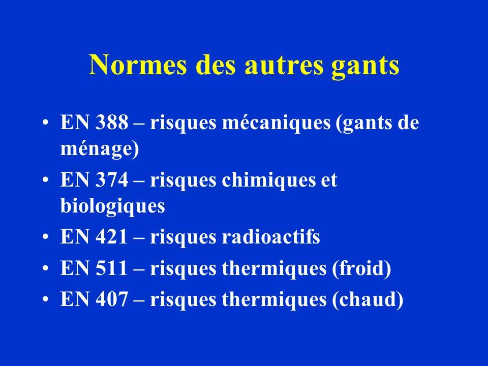 Normes des autres gants EN 388 – risques mécaniques (gants de ménage) EN 374 – risques chimiques et biologiques EN 421 – risques radioactifs EN 511 –