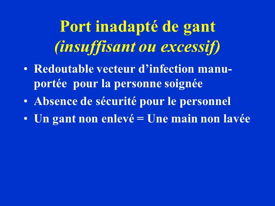 Port inadapté de gant (insuffisant ou excessif) Redoutable vecteur dinfection manu- portée pour la personne soignée Absence de sécurité pour le person