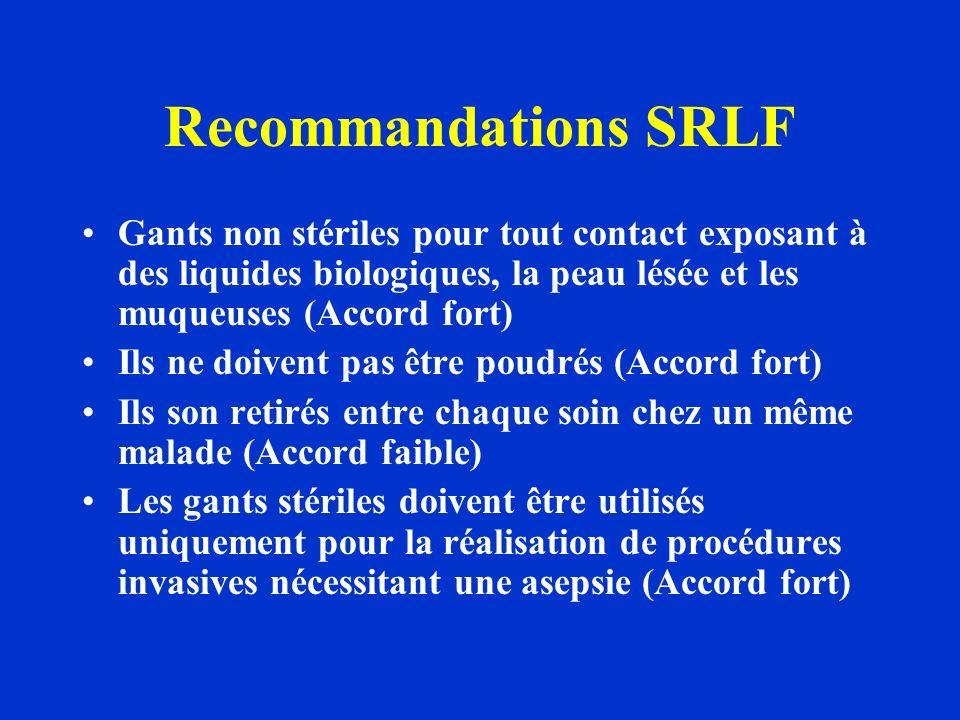 Recommandations SRLF Gants non stériles pour tout contact exposant à des liquides biologiques, la peau lésée et les muqueuses (Accord fort) Ils ne doi