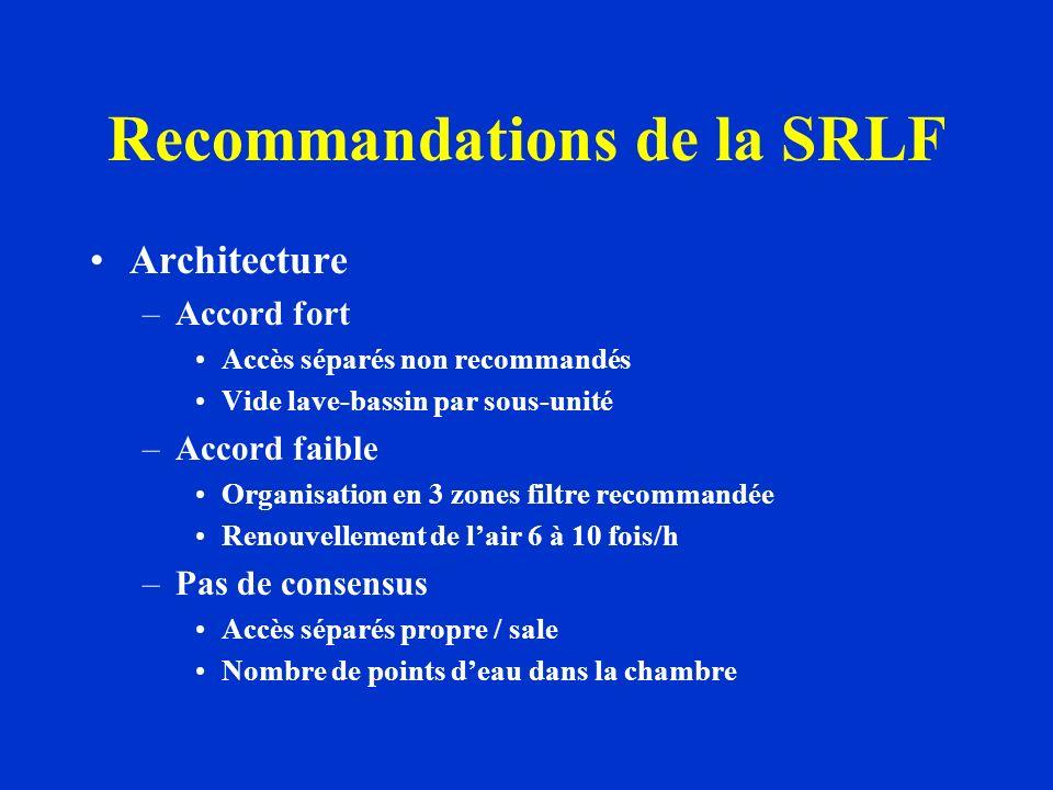 Recommandations de la SRLF Architecture –Accord fort Accès séparés non recommandés Vide lave-bassin par sous-unité –Accord faible Organisation en 3 zo
