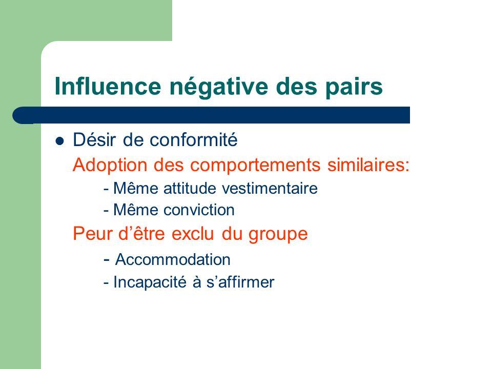 Influence négative des pairs Désir de conformité Adoption des comportements similaires: - Même attitude vestimentaire - Même conviction Peur dêtre exc