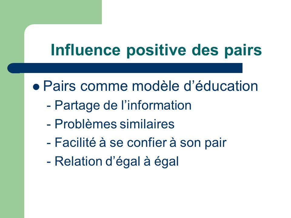 Influence positive des pairs Pairs comme modèle déducation - Partage de linformation - Problèmes similaires - Facilité à se confier à son pair - Relat