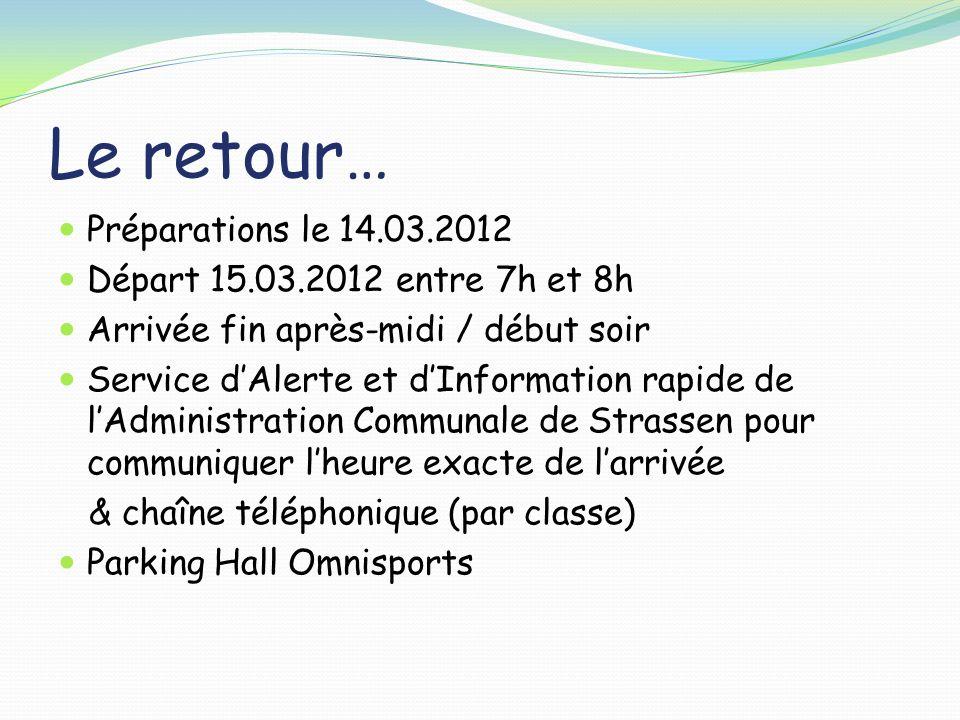 Le retour… Préparations le 14.03.2012 Départ 15.03.2012 entre 7h et 8h Arrivée fin après-midi / début soir Service dAlerte et dInformation rapide de l