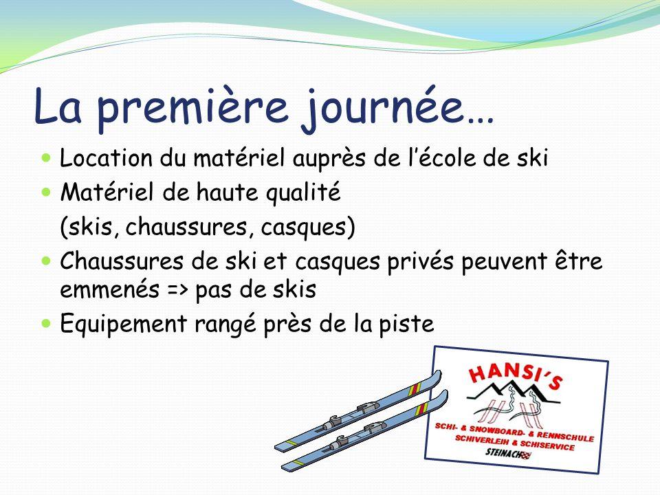 La première journée… Location du matériel auprès de lécole de ski Matériel de haute qualité (skis, chaussures, casques) Chaussures de ski et casques p