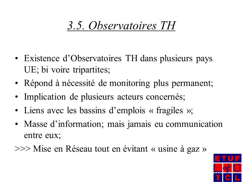 II.RSE et restructurations 3.5.