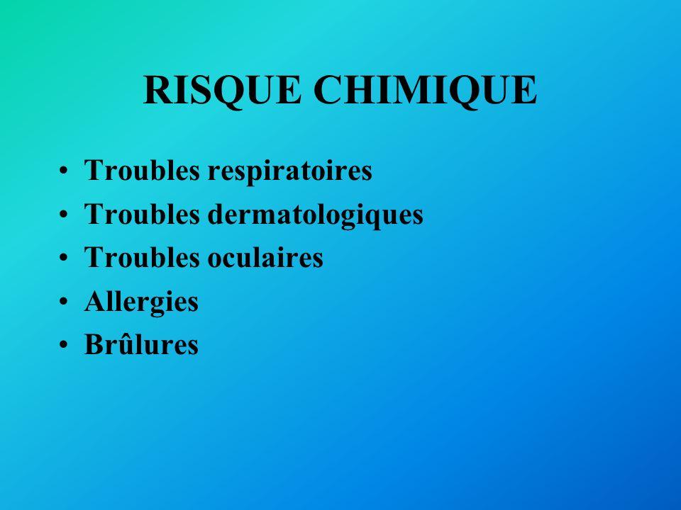 RISQUE CHIMIQUE Troubles respiratoires Troubles dermatologiques Troubles oculaires Allergies Brûlures