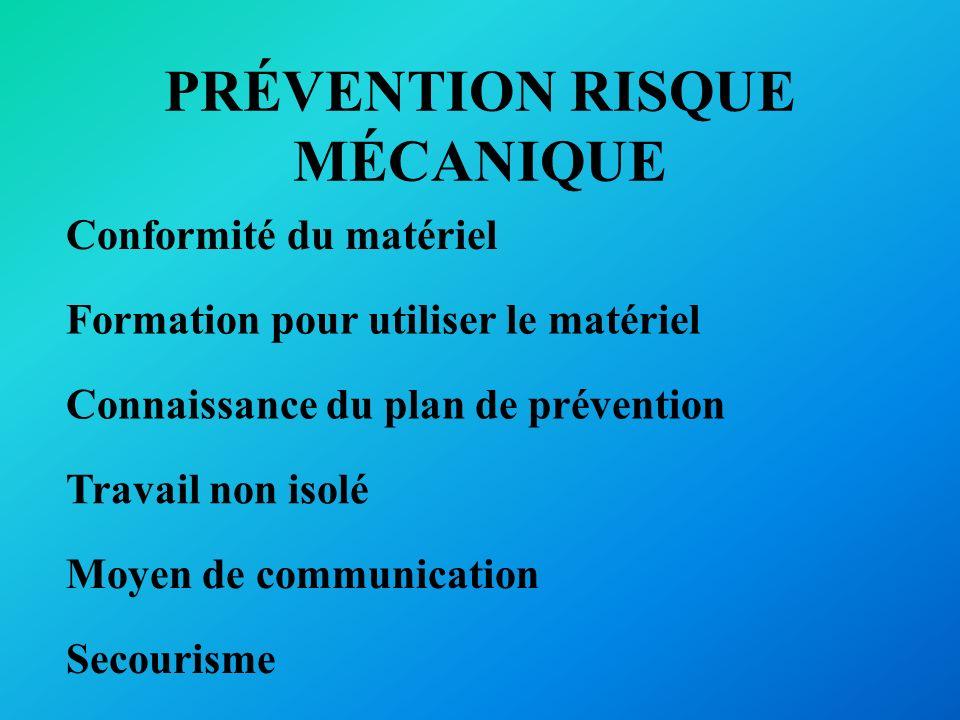 PRÉVENTION RISQUE MÉCANIQUE Formation pour utiliser le matériel Connaissance du plan de prévention Travail non isolé Moyen de communication Secourisme