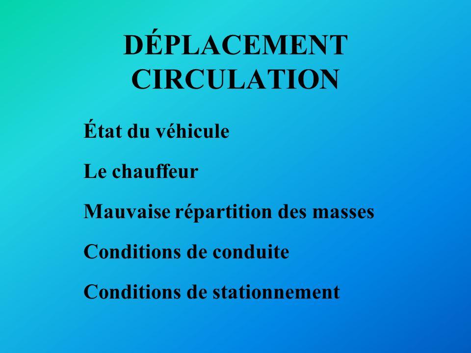 DÉPLACEMENT CIRCULATION État du véhicule Le chauffeur Mauvaise répartition des masses Conditions de conduite Conditions de stationnement