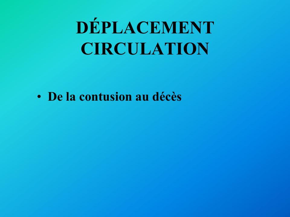 DÉPLACEMENT CIRCULATION De la contusion au décès