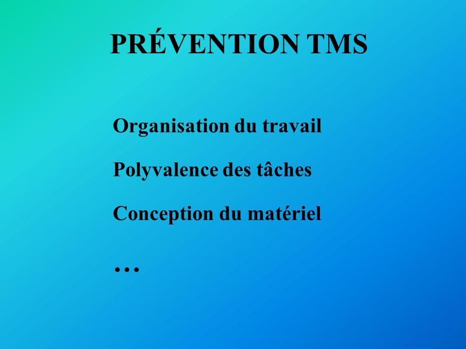 PRÉVENTION TMS Polyvalence des tâches Organisation du travail Conception du matériel …