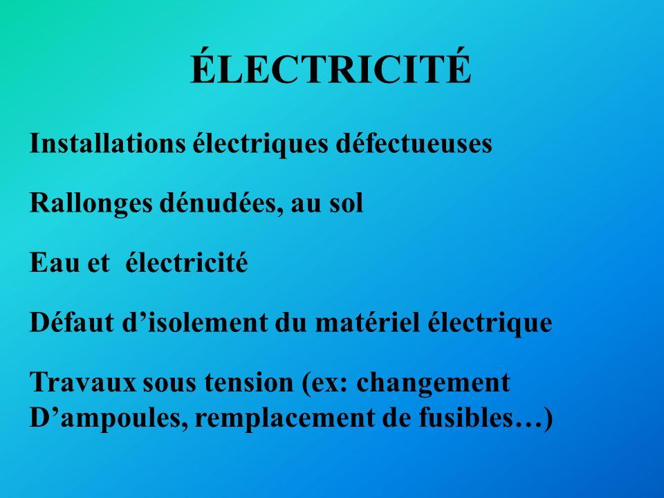 ÉLECTRICITÉ Installations électriques défectueuses Rallonges dénudées, au sol Eau et électricité Défaut disolement du matériel électrique Travaux sous