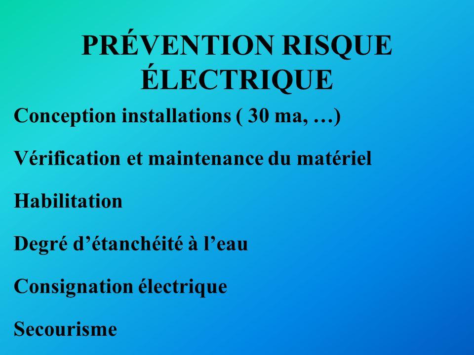 PRÉVENTION RISQUE ÉLECTRIQUE Habilitation Vérification et maintenance du matériel Degré détanchéité à leau Consignation électrique Secourisme Concepti