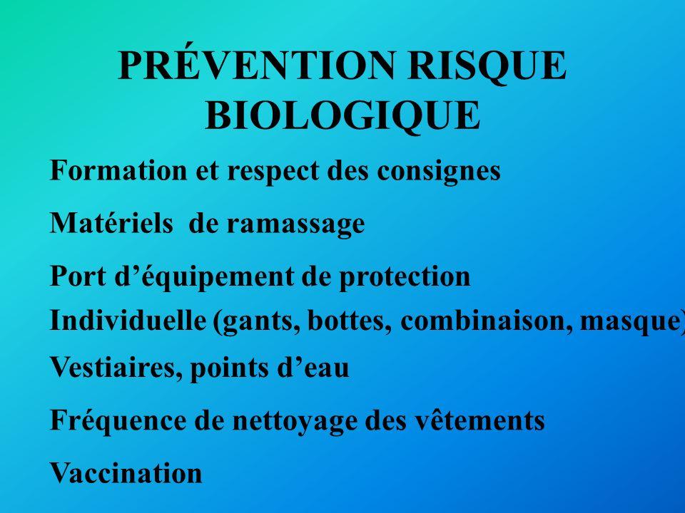 PRÉVENTION RISQUE BIOLOGIQUE Formation et respect des consignes Matériels de ramassage Port déquipement de protection Individuelle (gants, bottes, com