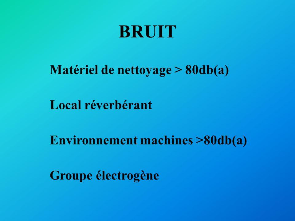 BRUIT Matériel de nettoyage > 80db(a) Local réverbérant Environnement machines >80db(a) Groupe électrogène