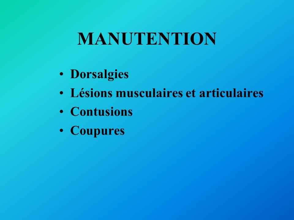 MANUTENTION Dorsalgies Lésions musculaires et articulaires Contusions Coupures