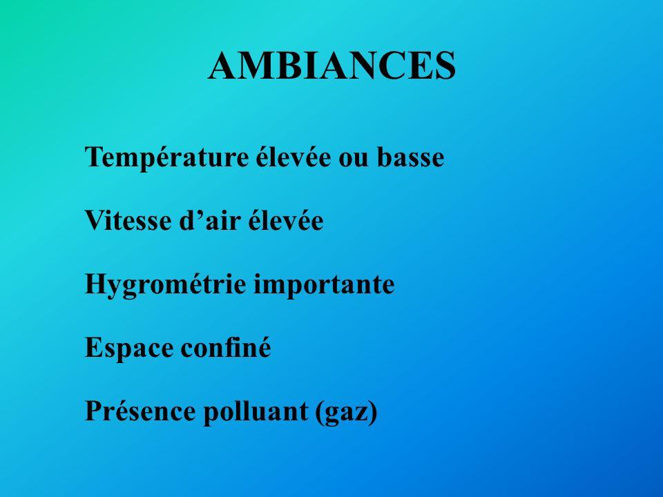 AMBIANCES Température élevée ou basse Vitesse dair élevée Hygrométrie importante Espace confiné Présence polluant (gaz)