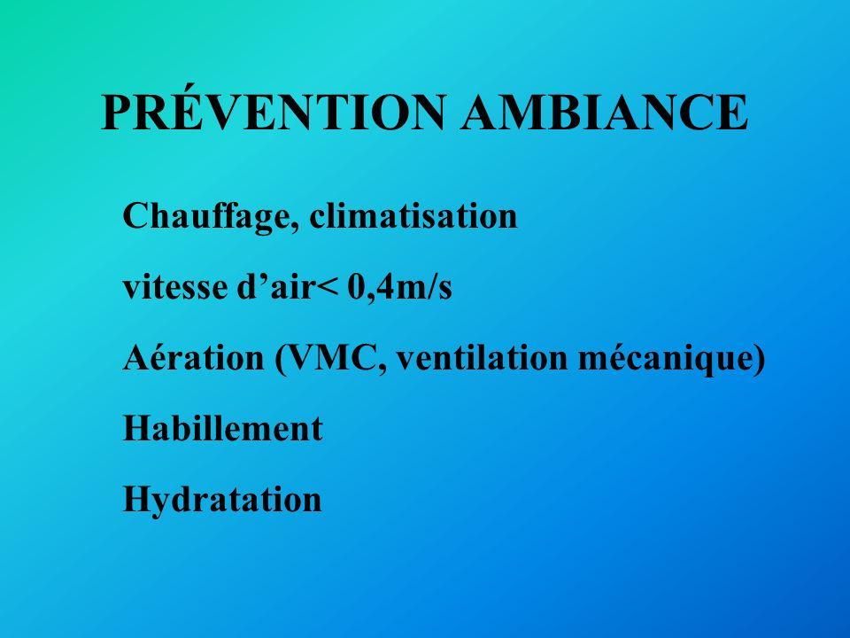 PRÉVENTION AMBIANCE Chauffage, climatisation vitesse dair< 0,4m/s Aération (VMC, ventilation mécanique) Habillement Hydratation
